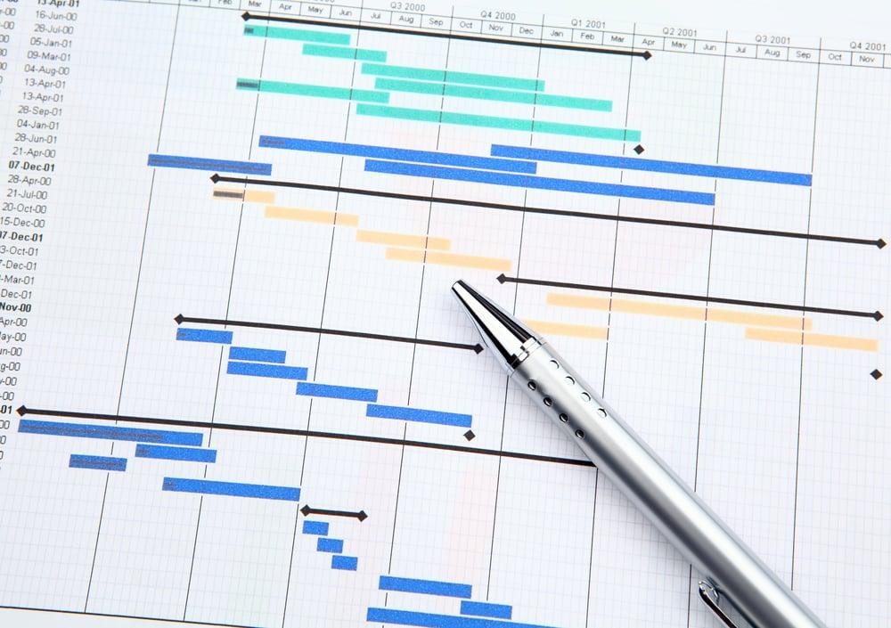 Project management with gantt chart